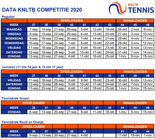 Data KNLTB Competitie 2020